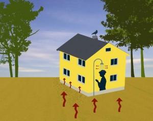 Strålevernets anbefalinger for radon